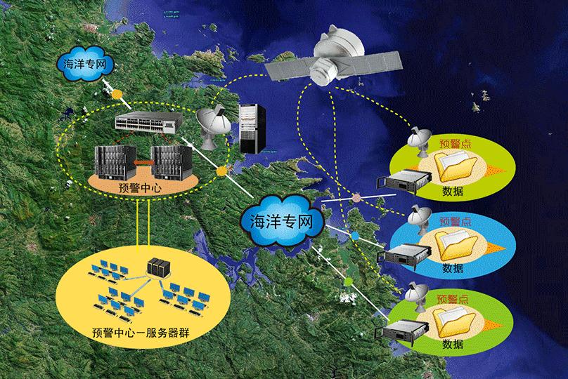 行业专网卫星应用解决方案